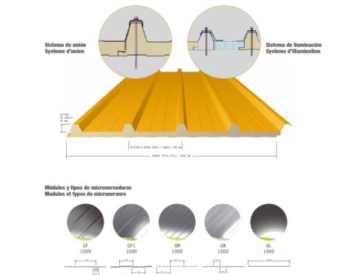 Termopanel poliuretano techos