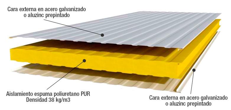 Panel sandwich termoaislante