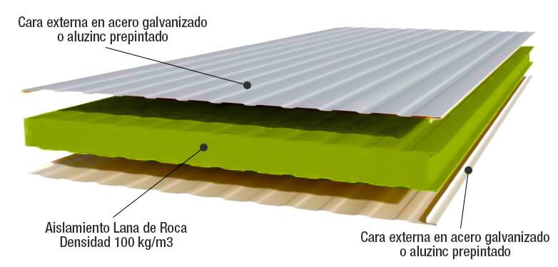 Panel Termo-acústico de Lana de Roca